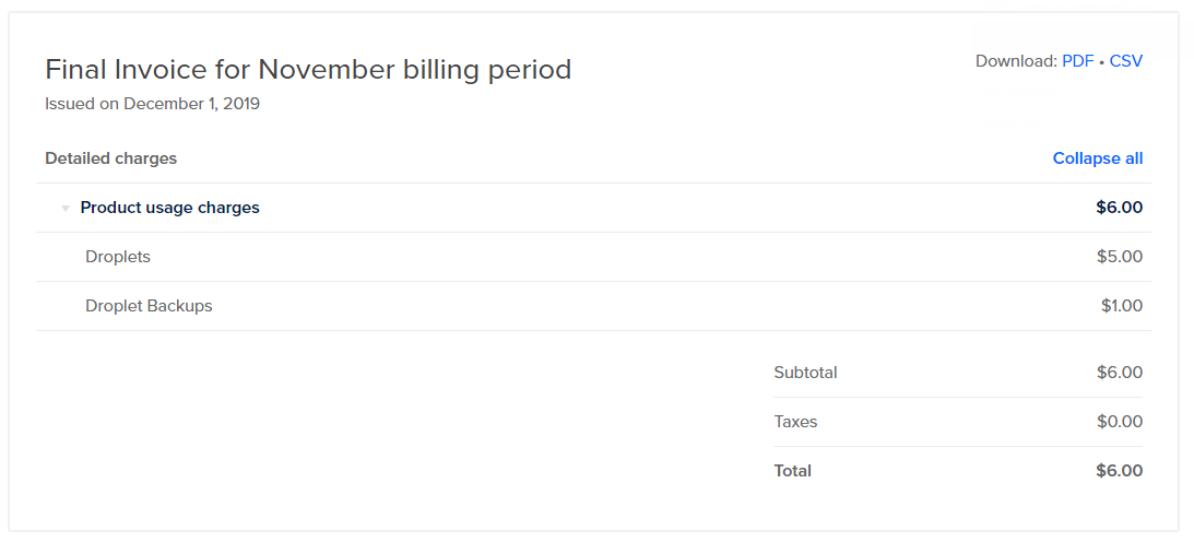 DigitalOcean Billing for Nov 2019