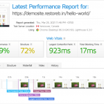 GTmetrix Performance Result for HDD storage on GCP
