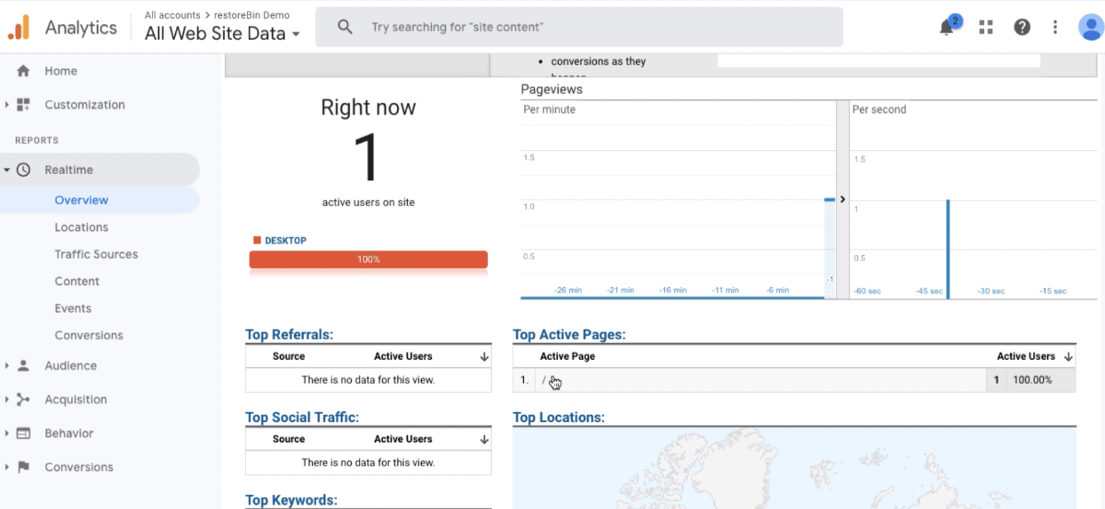 Google Analytics Realtime Overview Report