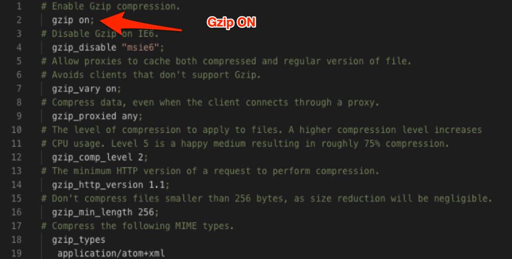 Gzip Compression ON configuration