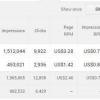 AMP Pages: easily improve your AdSense revenue on mobile 6