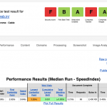 WebPageTest Results for WooCommerce Demo Site